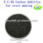 F.C: 95% carbon additive/raiser for steel making-Ningxia-291
