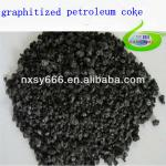 black petroleum coke specification-NINGXIA-208