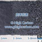 Synthetic Graphite-GH-GPC