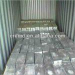 Antimony Ingot pure quality-99.5-99.9