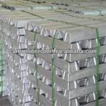 High quality and low price Tin ingots-99.99%