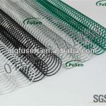 Nylon coated metal spiral with various color & size for binding supplier-FUSEN