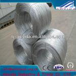 Galvanized iron wire-