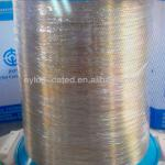 Nontoxic material Nylon-coated wire-dayuNO1