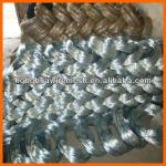Galvanized iron wire/ Electro galvanized iron wire /hot dip galvanized iron wire Direct factory-U1 galvanized wire
