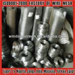 manufacture and export black anneal wire-SF-2345
