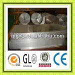 7081 aluminum sheet metal