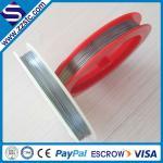 Medical titanium wire /Titanium wire for sale