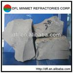 paper making calcined kaolin clay-DFL-K